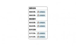 The right mouse button pops up QQ online customer service