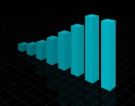 3DCSS histogram animation